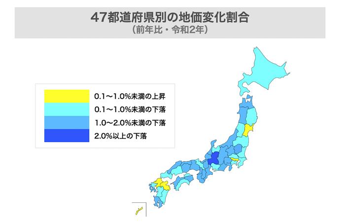 47都道府県別の地価変化割合